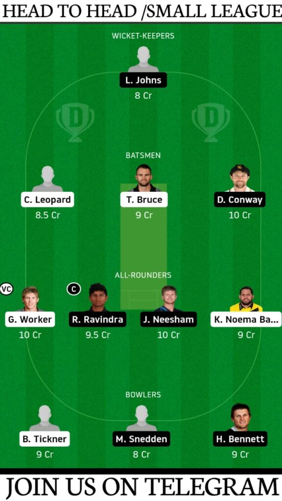 CS vs WF, Central Stags vs Wellington Firebirds Dream11 Prediction, Fantasy Cricket Tips, Playing XI, Pitch Report and Players Record   Match 2, Dream11 Super Smash T20 2020