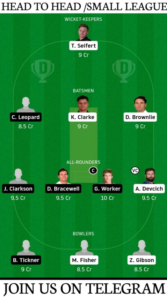NK vs CS, Northern Knights vs Central Stags Dream11 Prediction, Fantasy Cricket Tips, Playing XI, Pitch Report and Players Record | Match 10, Dream11 Super Smash T20 2020-21
