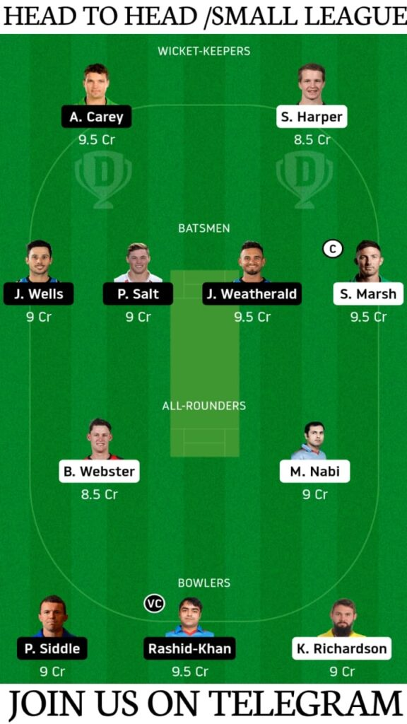 REN vs STR, Melbourne Renegades vs Adelaide Strikers Dream11 Prediction, Fantasy Cricket Tips, Playing XI, Pitch Report and Head To Head Record   Match 29, KFC Big Bash League T20 2020-21