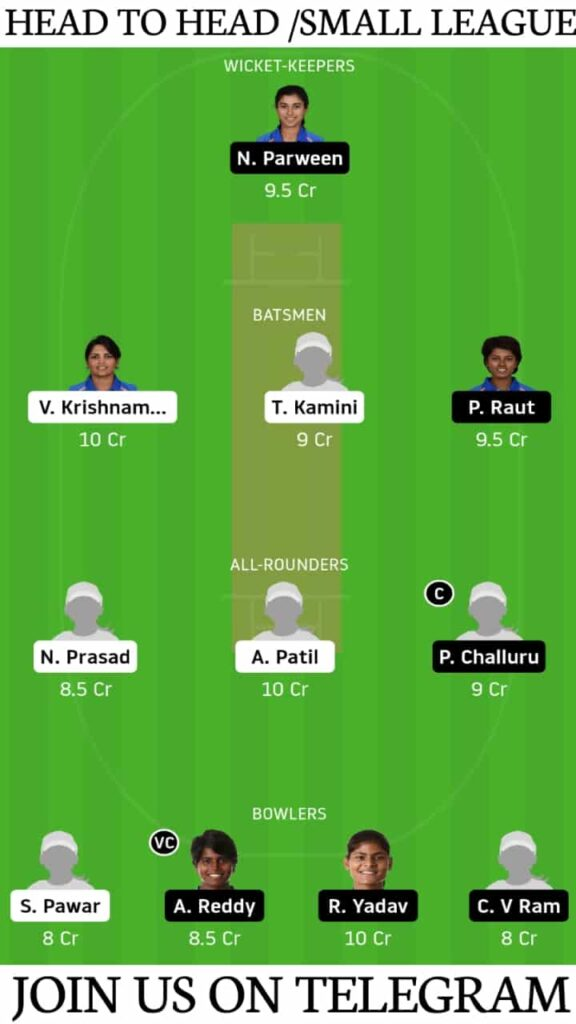 AMY-W vs KNI-W, Ameya Sports vs Kini RR Sports Dream11 Prediction, Fantasy Cricket Tips, Playing XI, Pitch Report & Players Record   Match 5, T20 India Nippon Cup 2021