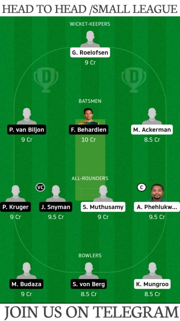 DOL vs KTS Dream11 Prediction, Fantasy Cricket Tips, Playing XI, Pitch Report and Players Record | Match 2 Pool A, Momentum One Day Cup 2021