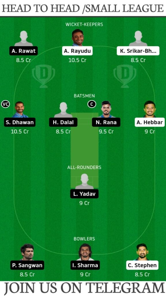 AND vs DEL, Andhra vs Delhi Dream11 Prediction, Fantasy Cricket Tips, Playing XI, Pitch Report and Players Record | Match 31, Syed Mushtaq Ali Trophy 2021