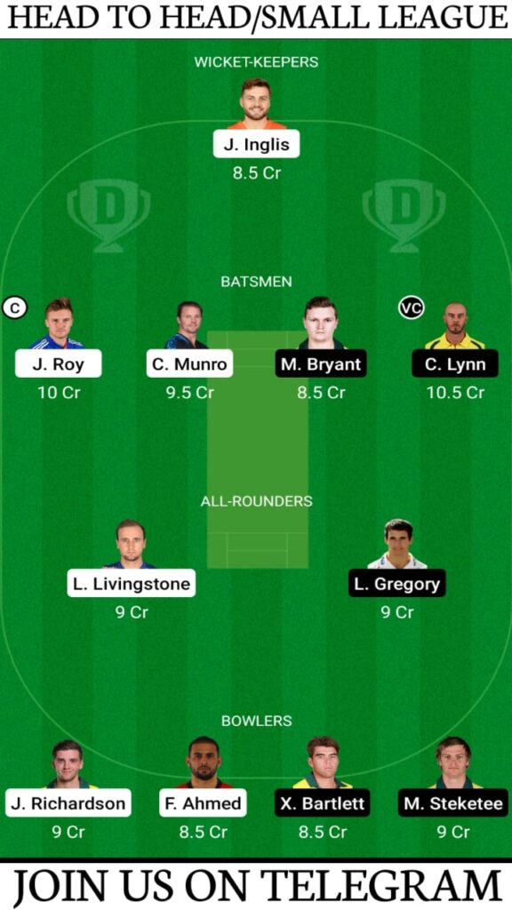 SCO vs HEA Dream 11 Prediction, Fantasy Cricket Tips, Playing 11, Pitch Report and Head to Head Record- Match 44, KFC BBL T-20 2020-2021