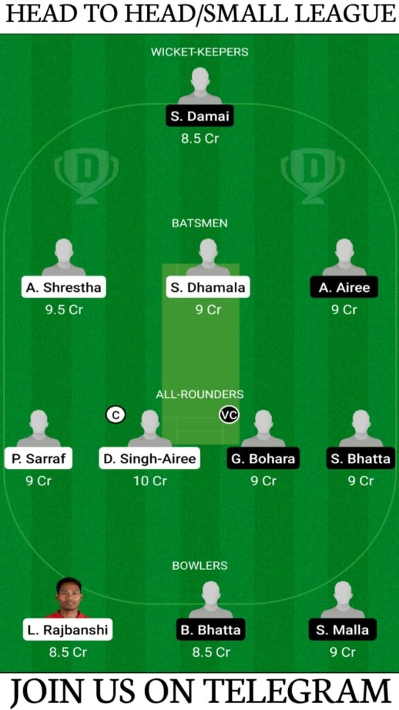 NPC vs SPP Dream 11 Prediction, Fantasy Cricket Tips, Playing XI, Pitch Report and Player Record — Match 9, Prime Minister Cup 2021