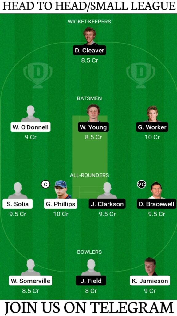 AA vs CS Dream11 Prediction, Fantasy Cricket Tips, Playing XI, Pitch Report and Player's Record — Match 21, Super Smash T20 2020-21