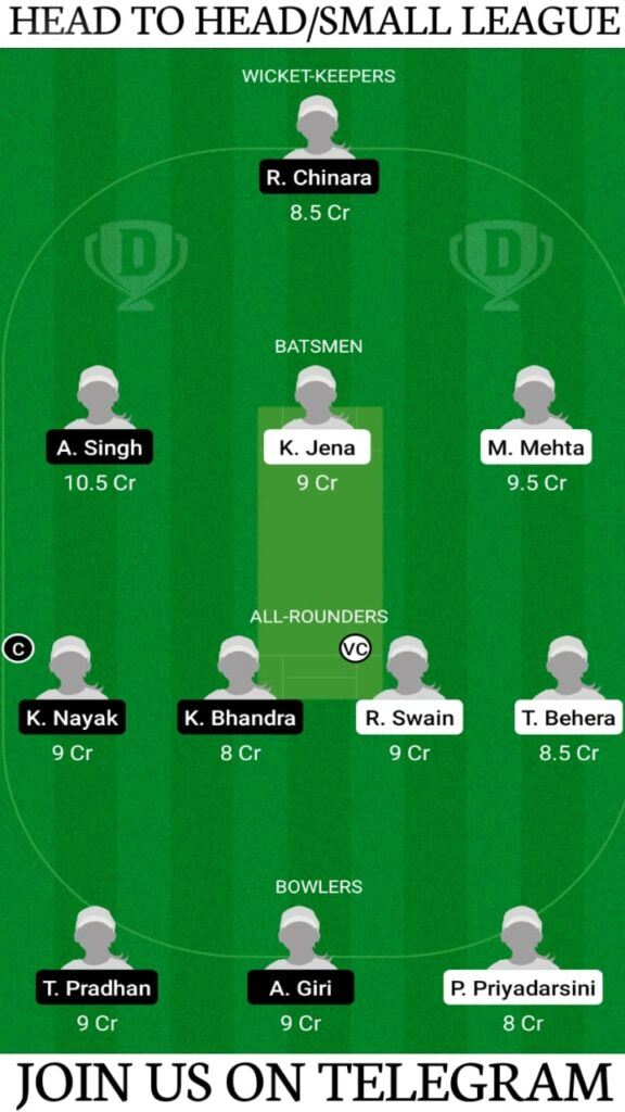 ODR-W vs ODV-W Dream11 Prediction, Players Record, Fantasy Cricket Tips, Playing XI and Pitch Report   Match 3, MGM Odisha Women's T20 2021