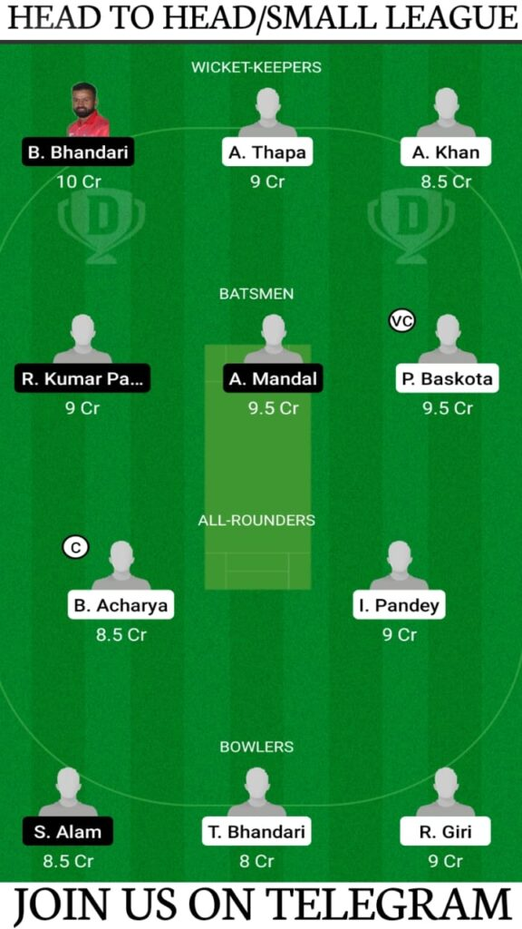 BGP vs TAC Dream11 Prediction, Fantasy Cricket Tips, Weather Condition, Pitch Report and Players Record - 2nd Semi-final, Prime Minister Cup — Nepal One Day 2021