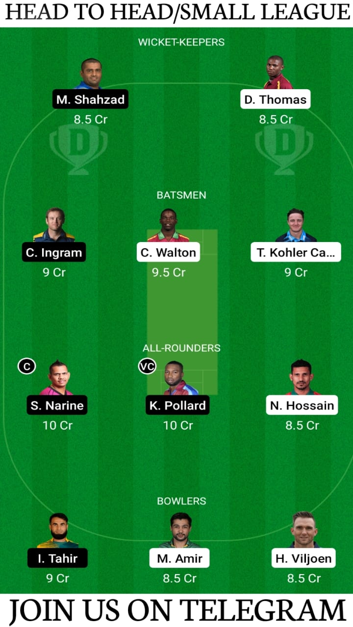 PD vs DG, Pune Devils vs Deccan Gladiators Dream11 Prediction, Fantasy Cricket Tips, Playing XI, Pitch Report and Players Record — Match 2, Abu Dhabi T10 2021