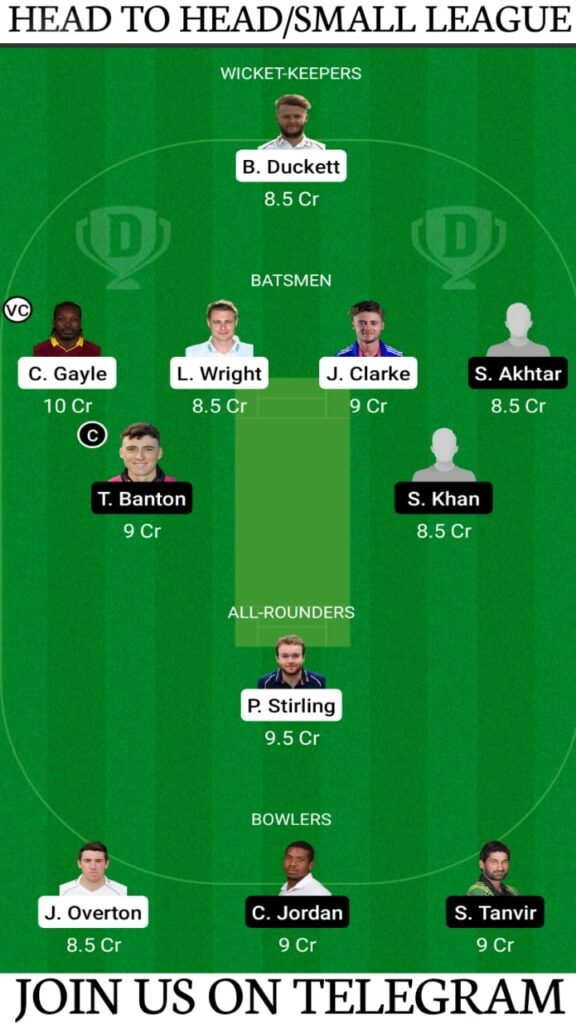 TAD vs QAL Dream11 Prediction, Fantasy Cricket Tips, Playing XI, Pitch Report and Players Record: Match 8, Abu Dhabi T10 League 2021