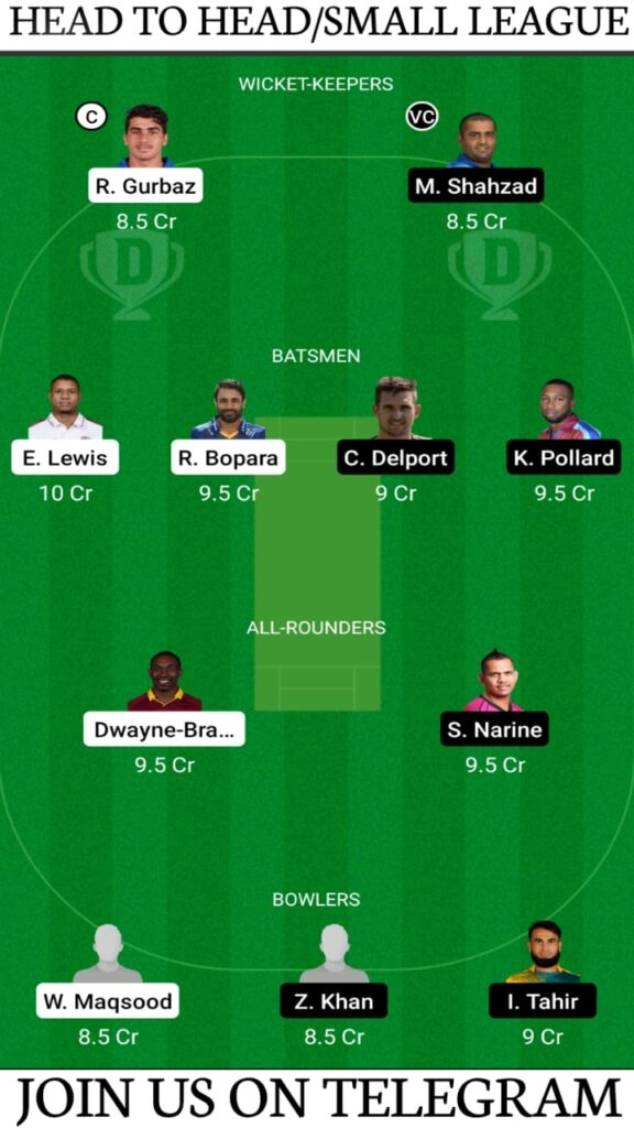 DB vs DG Dream11 Prediction, Fantasy Cricket Tips, Playing XI, Pitch Report and Players Record: Match 15 Abu Dhabi T10 League 2021