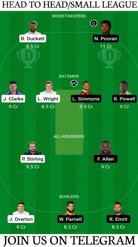 TAD vs NW Dream11 Prediction, Fantasy Cricket Tips, Playing XI, Pitch Report and Players Record: Match 14, Abu Dhabi T10 League 2021