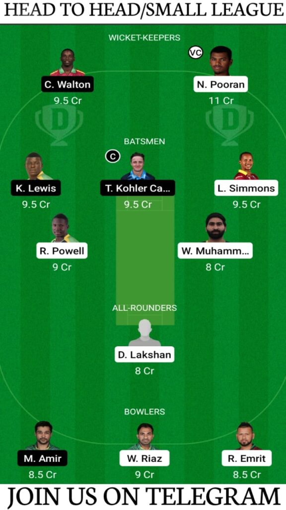 NW vs PD Dream11 Prediction, Fantasy Cricket Tips, Playing XI, Pitch Report and Players Record: Match 21 Super League, Abu Dhabi T10 League 2021