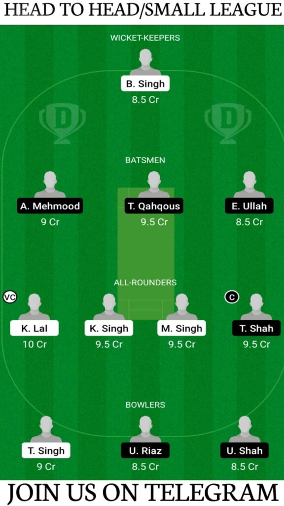 GRA vs XI-S Dream11 Match Prediction, Fantasy Cricket Tips, Players Record, Playing XI and Pitch Report  | Match 5, ECS T10 Barcelona 2021