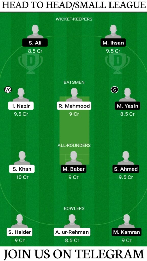 PAK vs PIC Dream11 Match Prediction, Fantasy Cricket Tips, Players Record, Playing XI and Pitch Report    Match 6, ECS T10 Barcelona 2021