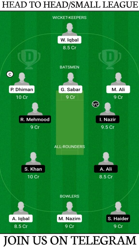 RIW vs PAK Dream11 Match Prediction, Fantasy Cricket Tips, Players Record, Playing XI and Pitch Report  | Match 8, ECS T10 Barcelona 2021