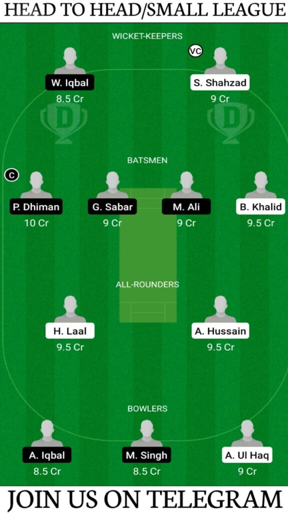 HIS vs RIW Dream11 Match Prediction, Fantasy Cricket Tips, Players Record, Playing XI and Pitch Report    Match 9, ECS T10 Barcelona 2021