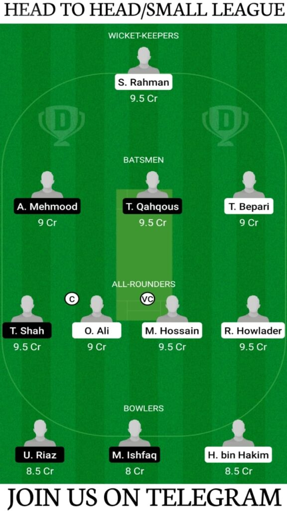 BEN vs XI-S Dream11 Match Prediction, Fantasy Cricket Tips, Players Record, Playing XI and Pitch Report  | Match 13, ECS T10 Barcelona 2021