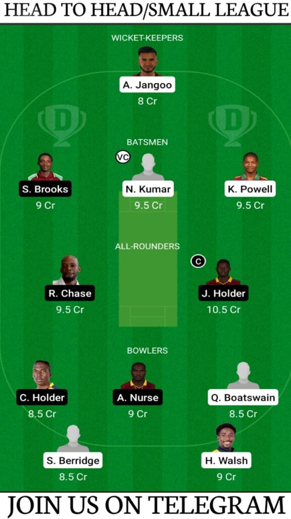 LEE vs BAR Dream11 Match Prediction, Fantasy Cricket Tips, Players Record, Playing XI and Pitch Report  | Match 3, West Indies Super50 Cup 2021