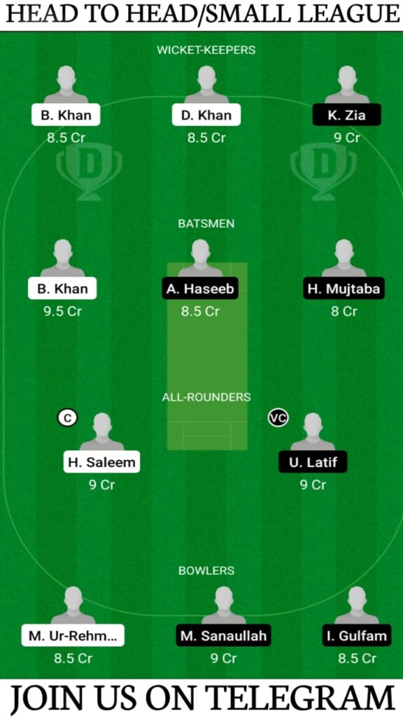 BSH vs HAW Dream11 Match Prediction, Fantasy Cricket Tips, Players Record, Playing XI and Pitch Report  | Match 34, ECS T10 Barcelona 2021