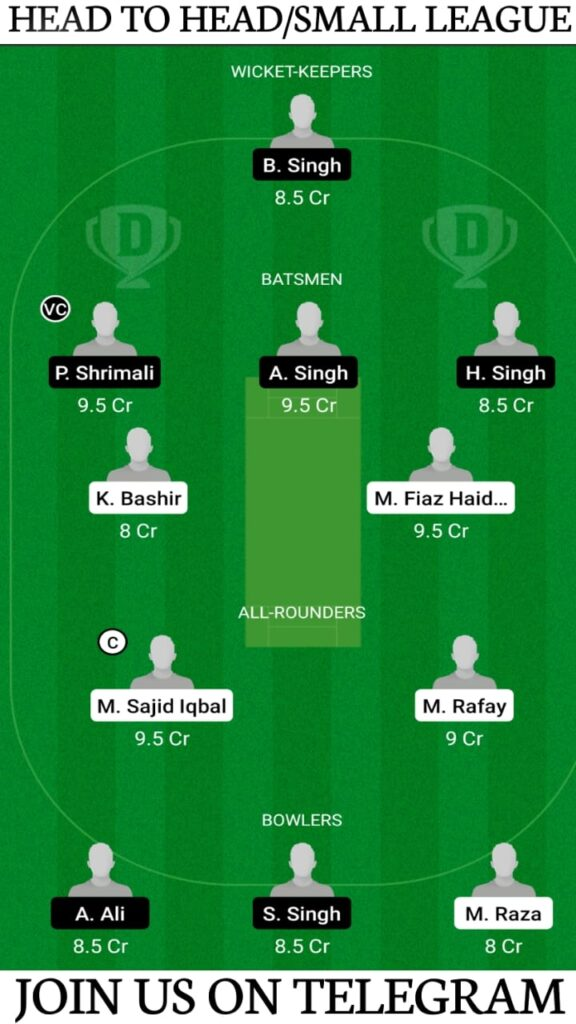 TRS vs BLP Dream11 Match Prediction, Fantasy Cricket Tips, Players Record, Playing XI and Pitch Report    Match 35, ECS T10 Barcelona 2021