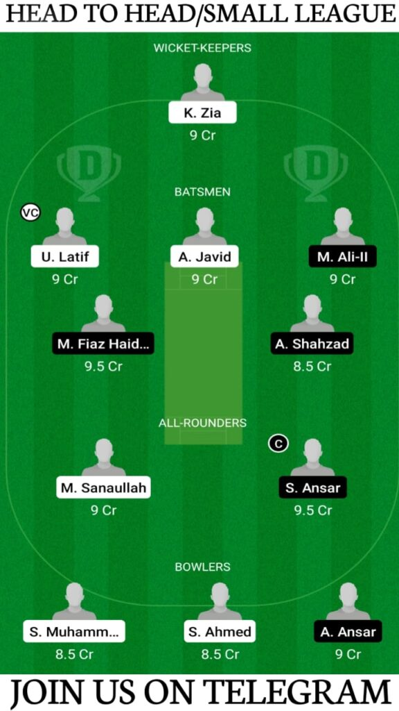 HAW vs TRS Dream11 Match Prediction, Fantasy Cricket Tips, Players Record, Playing XI and Pitch Report    Match 44, ECS T10 Barcelona 2021