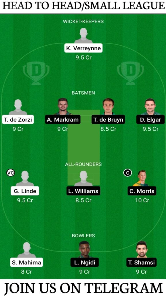 CC vs TIT Dream11 Today Match Prediction, Fantasy Cricket Tips, Players Record, Playing XI and Pitch Report    Match 5, South Africa T20 Challenge 2021