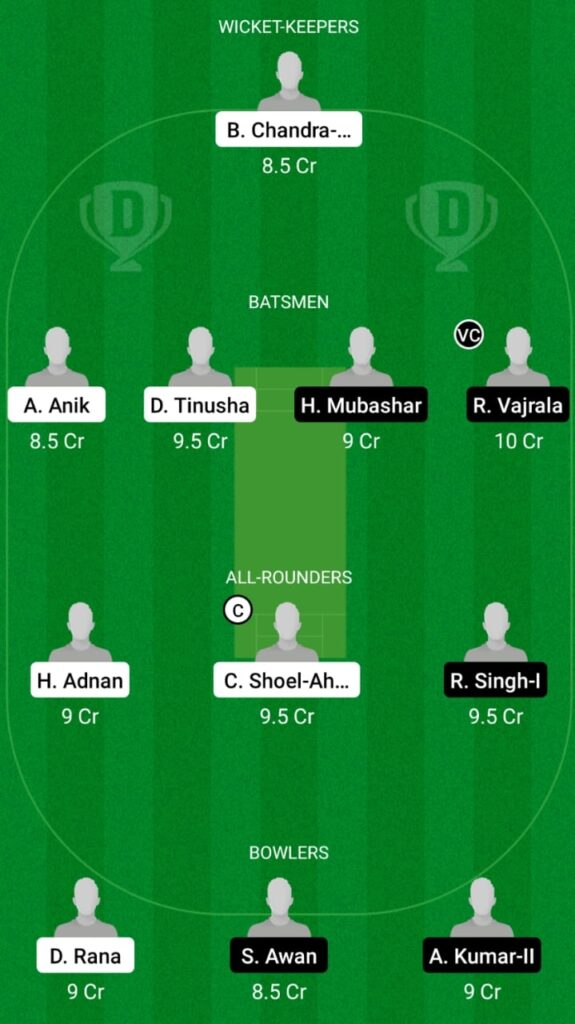 RBMS vs ROR Dream11  Match Prediction, Fantasy Cricket Tips, Players Record, Playing XI and Pitch Report: Match 1st, Fancode ECS T10 Rome