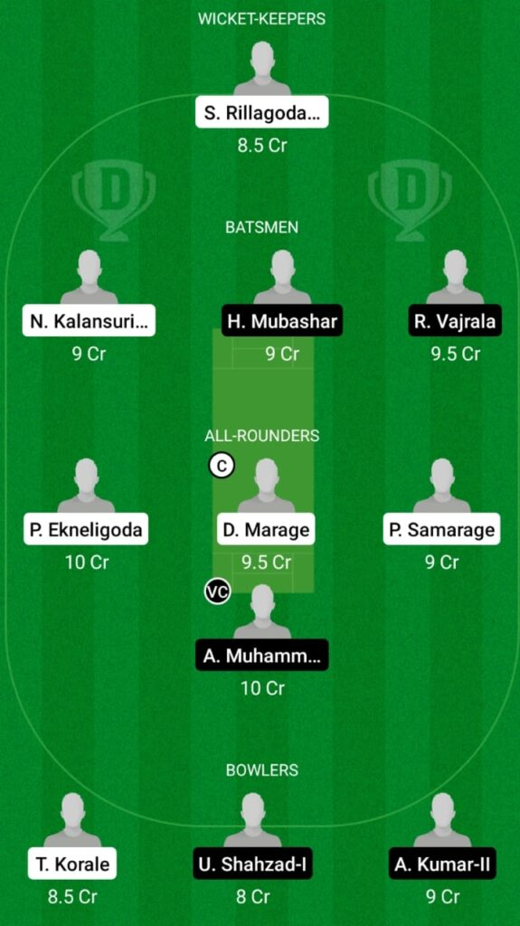 RCC vs ROR Dream11  Match Prediction, Fantasy Cricket Tips, Players Record, Playing XI and Pitch Report: Match 10, Fancode ECS T10 Rome