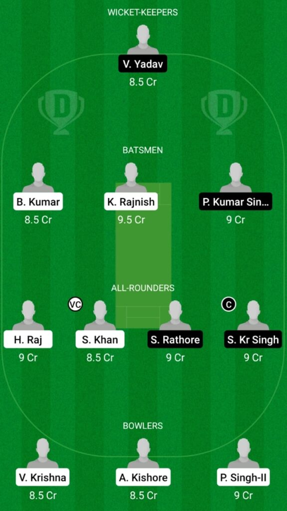 DD vs GG T20I Dream11 Match Prediction, Fantasy Cricket Tips, Players Record, Playing XI and Pitch Report: Match 6, Bihar T20 2021