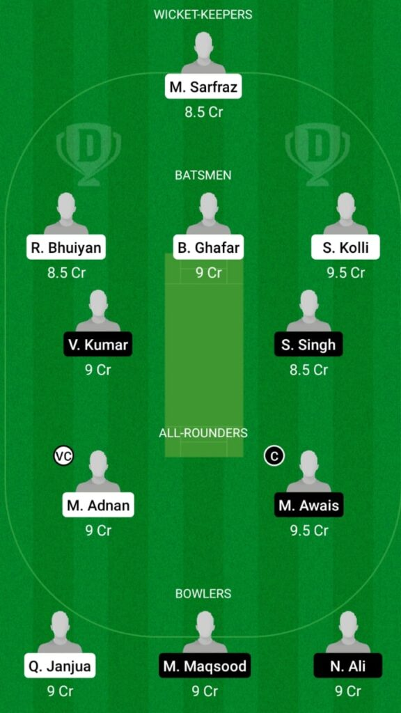 BOL vs KIN-XI Dream11 Match Prediction, Fantasy Cricket Tips, Players Record, Playing XI and Pitch Report: Match 13, Fancode ECS T10 Bologna 2021