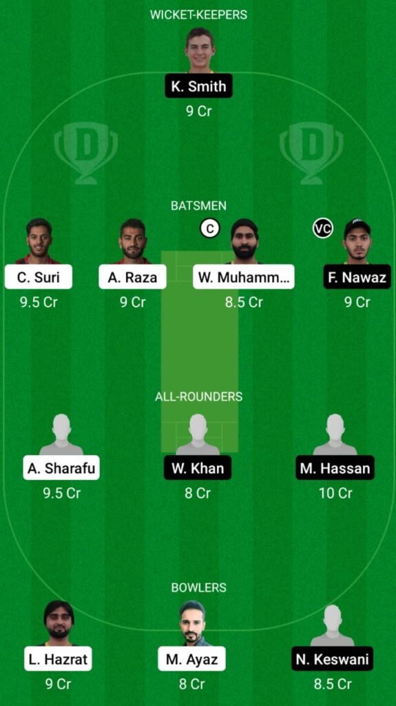 FUJ vs DUB Dream11 Match Prediction, Fantasy Cricket Tips, Players Record, Playing XI and Pitch Report: Match 5, Emirates D10 Tournament 2021