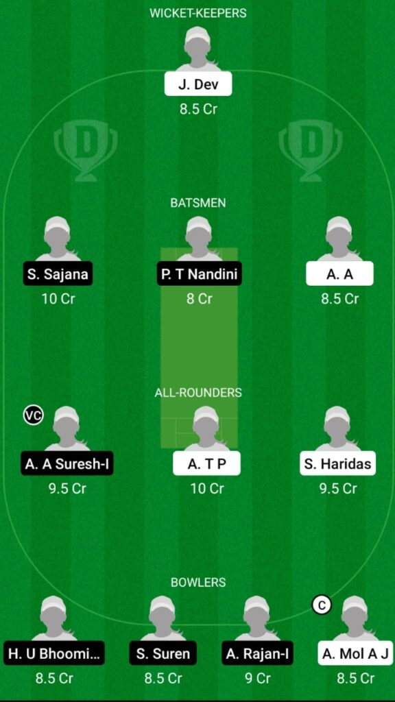 RUB vs SAP Dream11 Match Prediction, Fantasy Cricket Tips, Players Record, Playing XI and Pitch Report — Match 1, KCA Pink T20 Challengers 2021