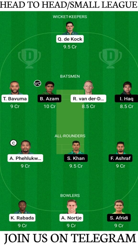 SA vs PAK 1st ODI Dream11 Match Prediction, Fantasy Cricket Tips, Head To Head Matches, Playing XI and Pitch Report — South Africa vs Pakistan ODI 2021