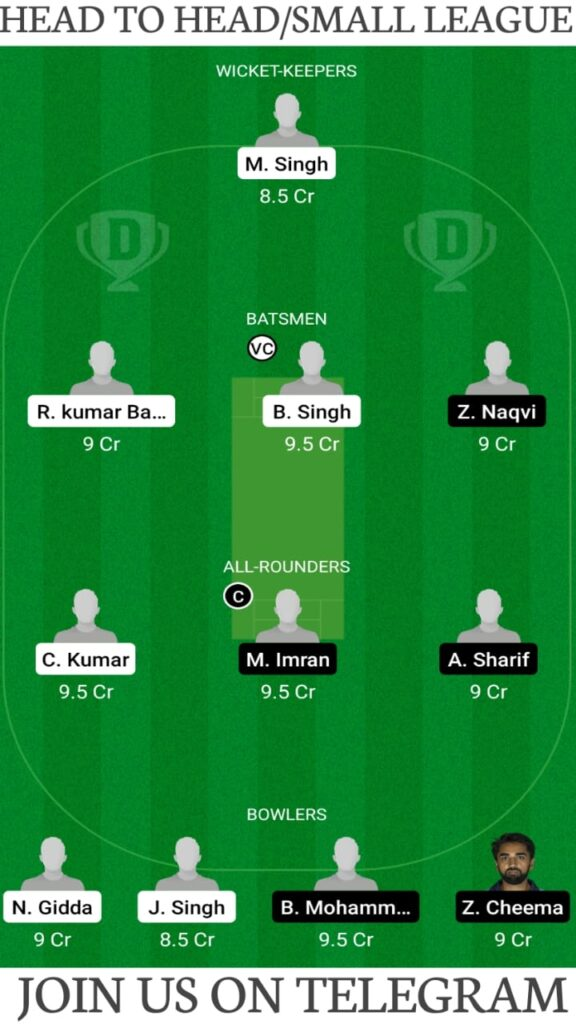 BCC vs FT Dream11 Match Prediction, Fantasy Cricket Tips, Players Stats, Playing XI and Pitch Report — Match 13, ECS T10 Italy, Milan 2021