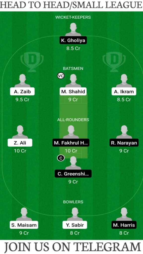 MAL vs OEI Dream11 Match Prediction, Fantasy Cricket Tips, Players Stats, Playing XI and Pitch Report — Match 5, Fancode Portugal T10 2021