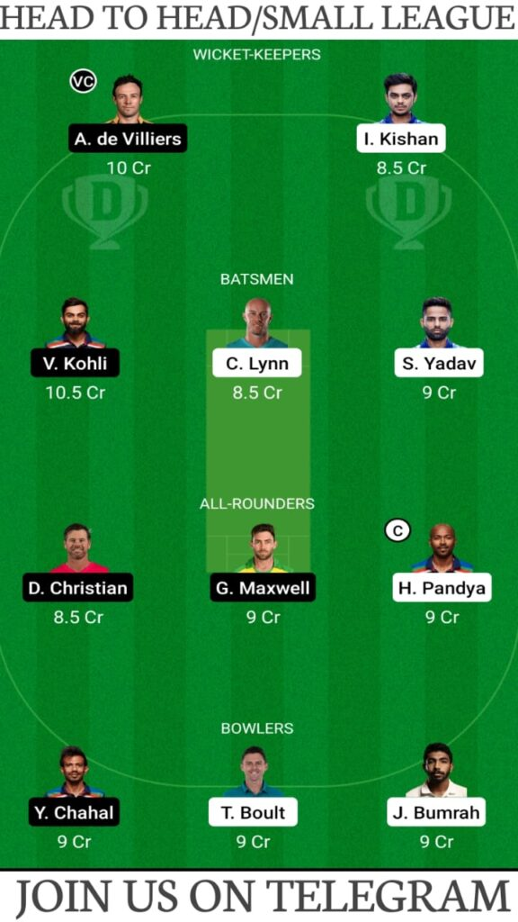MI vs RCB Dream11 Prediction, Fantasy Cricket Tips, Playing XI, Pitch Report and Players Record — Match 1, Vivo IPL 2021