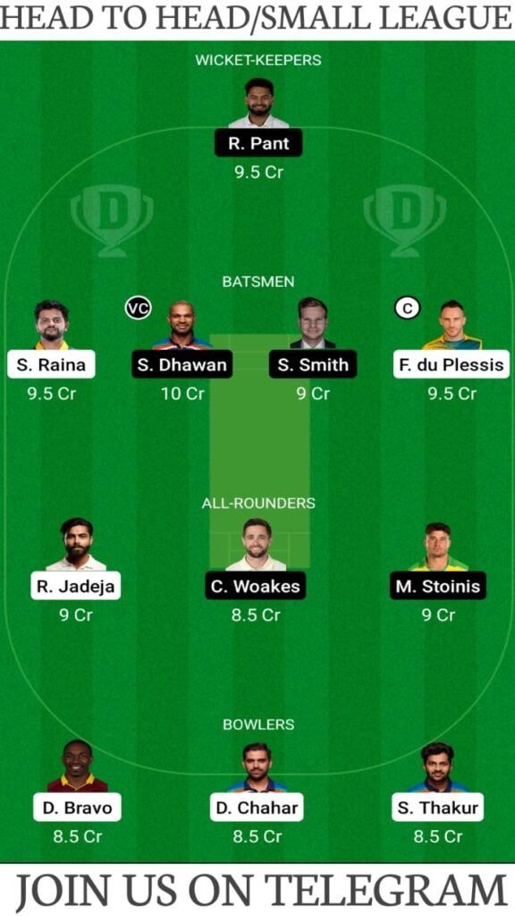 CSK vs DC Dream11 Prediction, Fantasy Cricket Tips, Playing XI, Pitch Report and Players Record — Match 2, Vivo IPL 2021