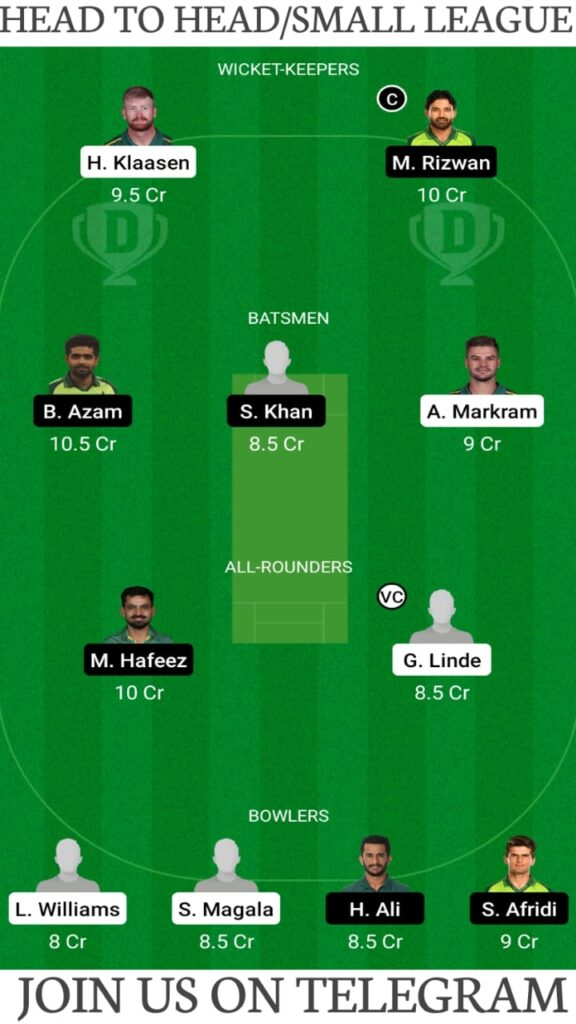 SA vs PAK 3rd T20I Dream11 Prediction, Fantasy Cricket Tips, Playing XI, Pitch Report and Players Record — South Africa vs Pakistan T20I Series