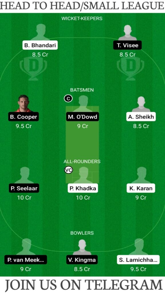NEP vs NED Dream11 Prediction, Fantasy Cricket Tips, Playing XI, Pitch Report and Players Record — 1st T20I Nepal Tri Nations Cup 2021