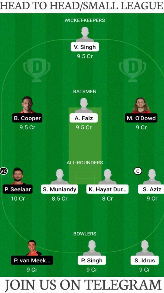 MAL vs NED Dream11 Prediction, Fantasy Cricket Tips, Playing XI, Pitch Report and Players Record — 2nd T20I, Nepal Tri Nations Cup 2021