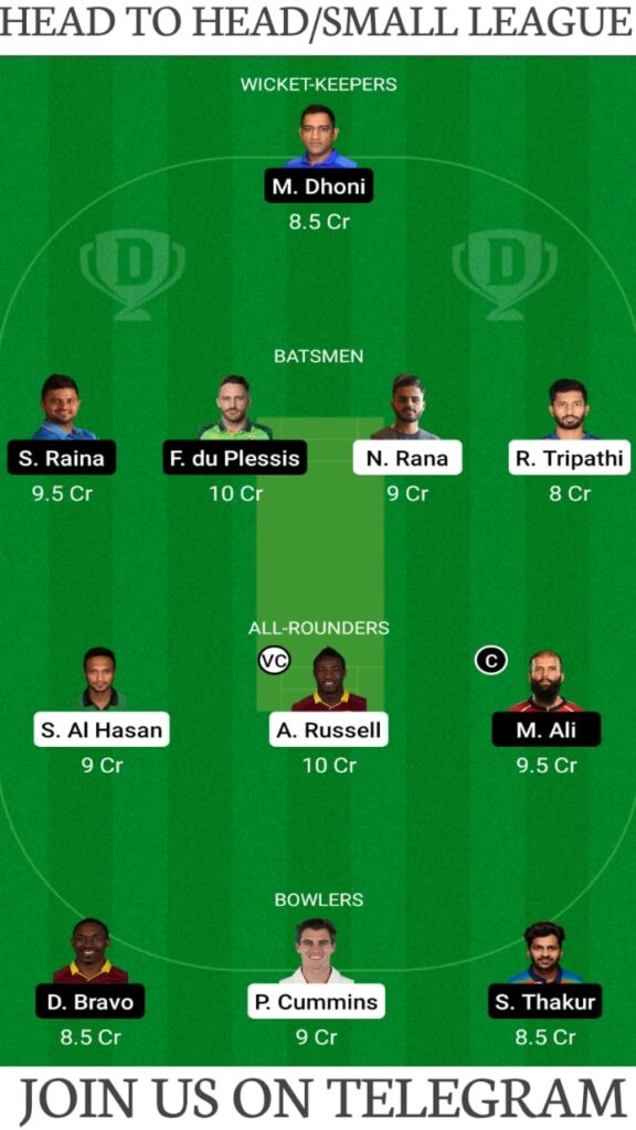 KKR vs CSK Dream11 Prediction, Fantasy Cricket Tips, Playing XI, Pitch Report and Head To Head Record — Match 15, Vivo IPL 2021