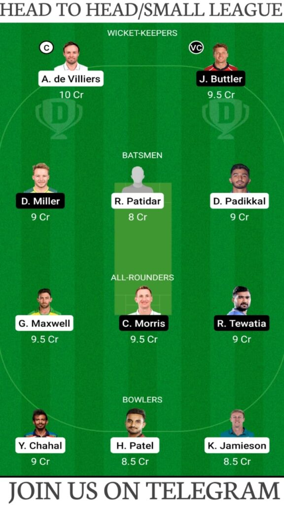 RCB vs RR Dream11 Prediction, Fantasy Cricket Tips, Playing XI, Pitch Report and Head To Head Record — Match 16, Vivo IPL 2021