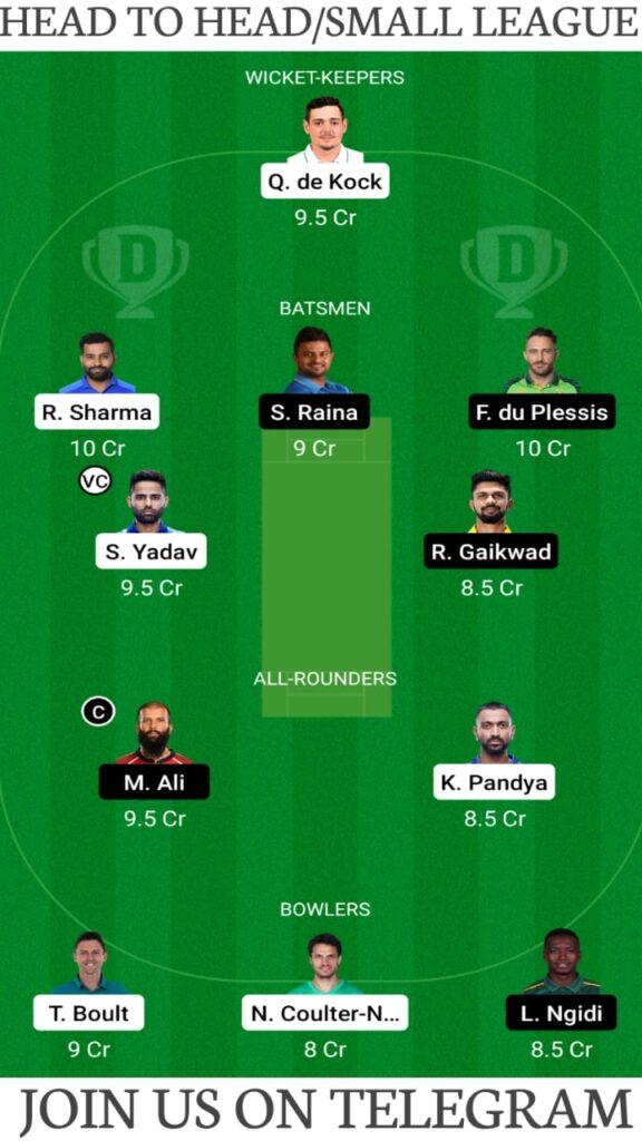 MI vs CSK Dream11 Prediction, Fantasy Cricket Tips, Playing XI, Pitch Report and Head To Head Record — Match 27, Vivo IPL 2021