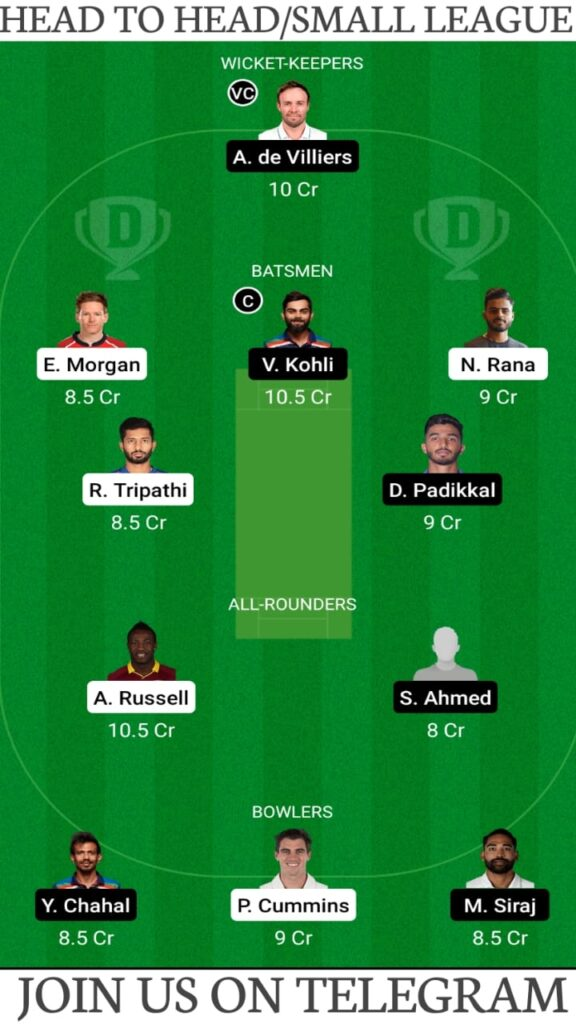 KKR vs RCB Dream11 Prediction, Fantasy Cricket Tips, Playing XI, Pitch Report and Head To Head Record — Match 30, Vivo IPL 2021