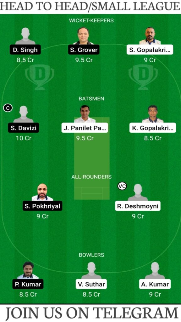 PCR vs PBV Dream11 Match Prediction, Fantasy Cricket Tips, Players Stats, Playing XI and Pitch Report — Match 7, Fancode ECS T10 Prague 2021