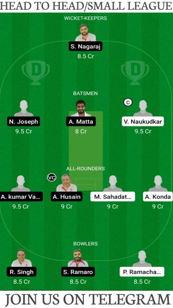 PSM vs BRD Dream11 Match Prediction, Fantasy Cricket Tips, Players Stats, Playing XI and Pitch Report — Match 13, Fancode ECS T10 Prague 2021
