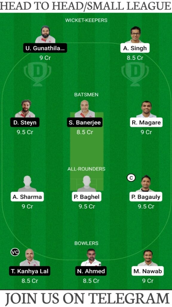UCC vs BRG Dream11 Match Prediction, Fantasy Cricket Tips, Players Stats, Playing XI and Pitch Report — Match 15, Fancode ECS T10 Prague 2021