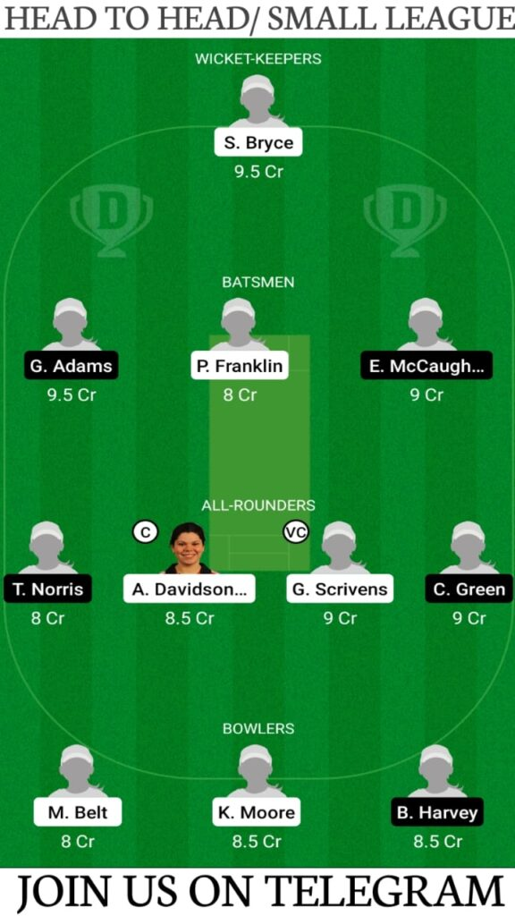 KET-W vs SUS-W Dream11 Prediction, Fantasy Cricket Tips, Players Stats, Playing XI and Pitch Report — Women's County Championship T20 2021