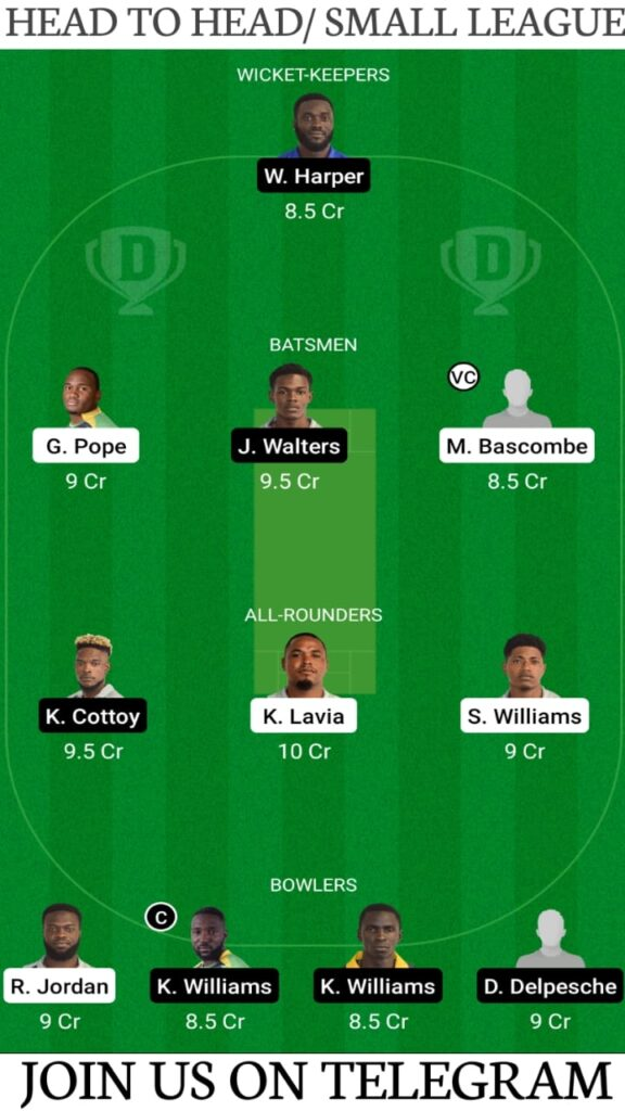 FCS vs BGR Dream11 Match Prediction, Fantasy Cricket Tips, Players Stats, Playing XI and Pitch Report — Match 3, Vincy Premier League T10 2021