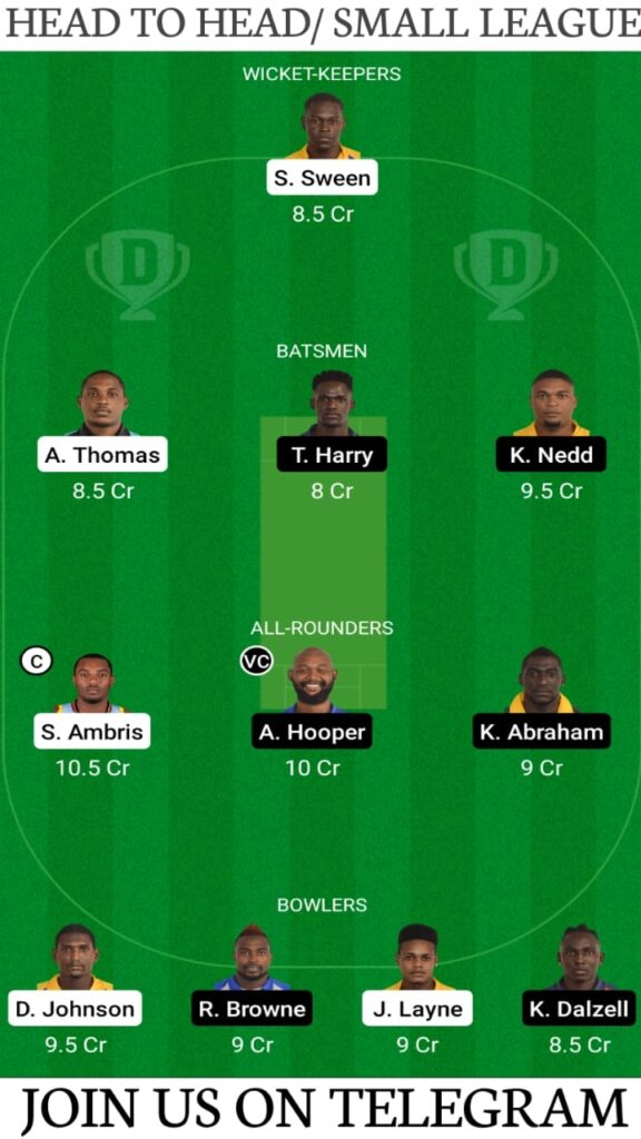 SPB vs GRD Dream11 Match Prediction, Fantasy Cricket Tips, Players Stats, Playing XI and Pitch Report — Match 4, Vincy Premier League T10 2021